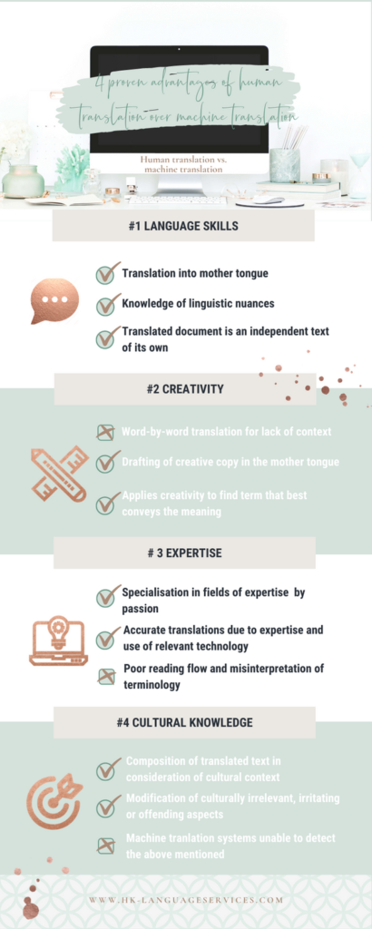 The 4 proven advantages of human translation vs machine translation